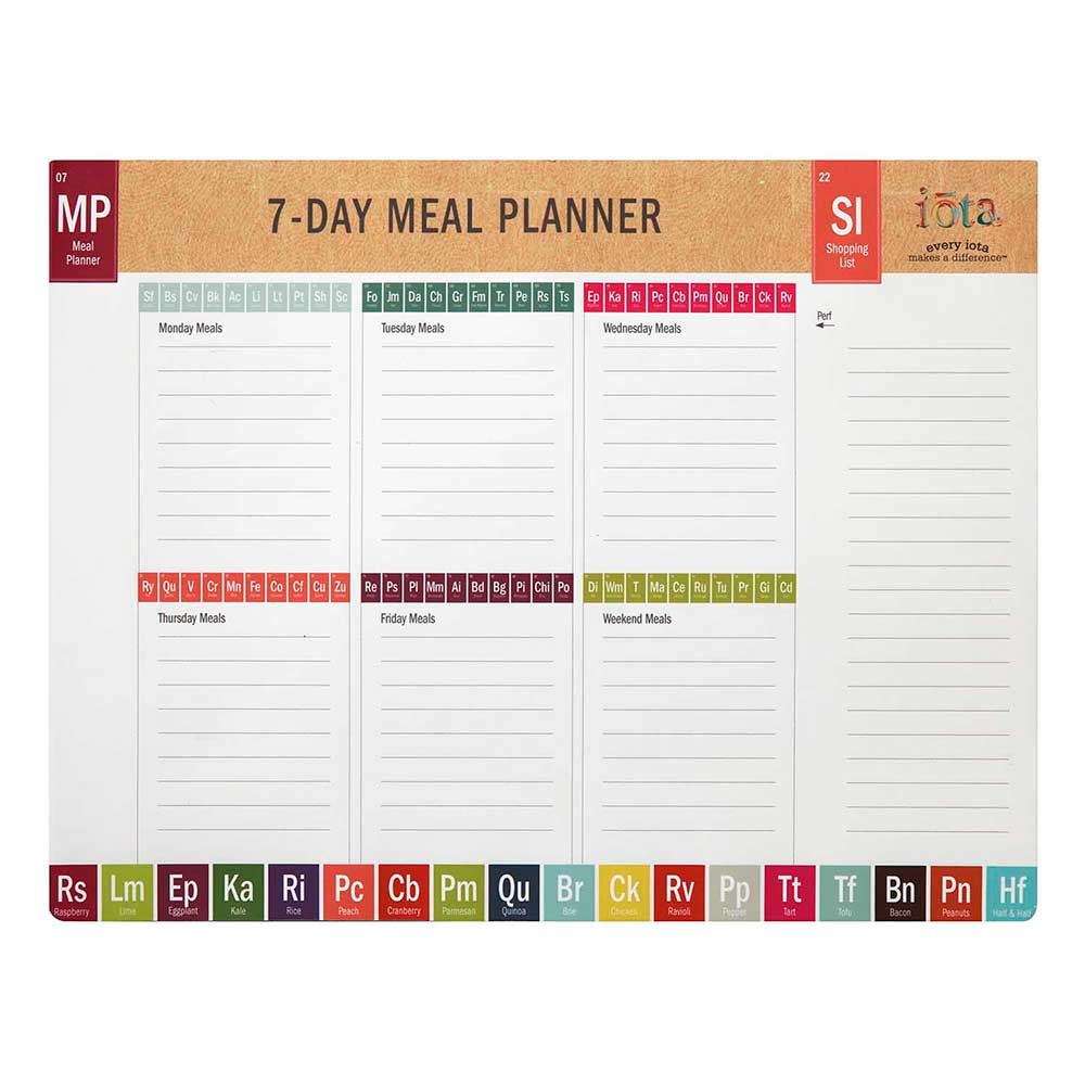 Periodic Table of Yum Meal Planner
