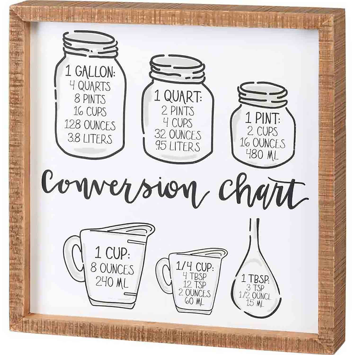 Conversion Chart Box Sign