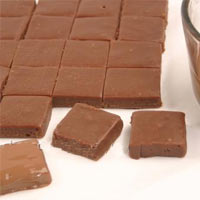 Chocolate & Candies Recipes and Instructions